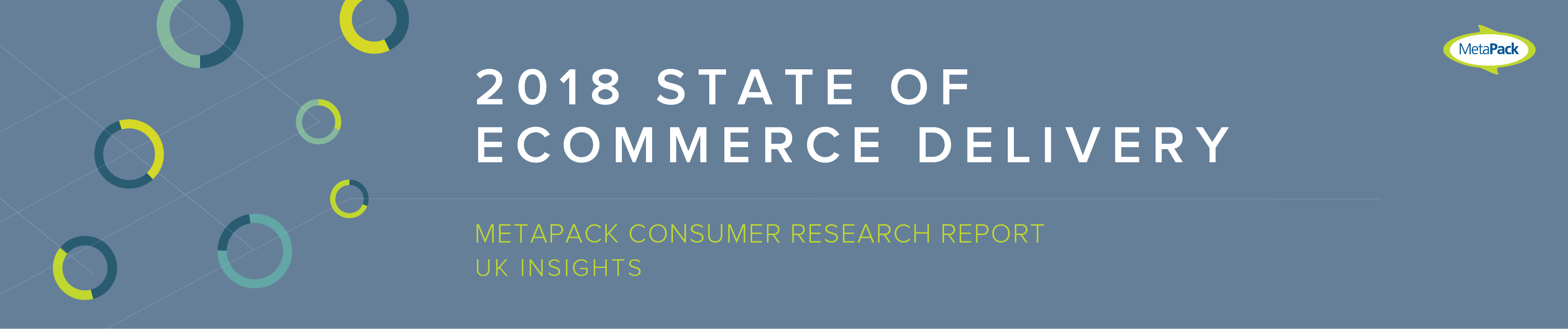 state of ecommerce report uk insights